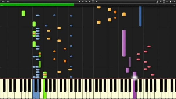 Synthesia-License-Key-incl-Patch-Full-Version-